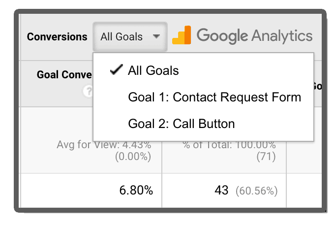 conversion-tracking-google-analytics