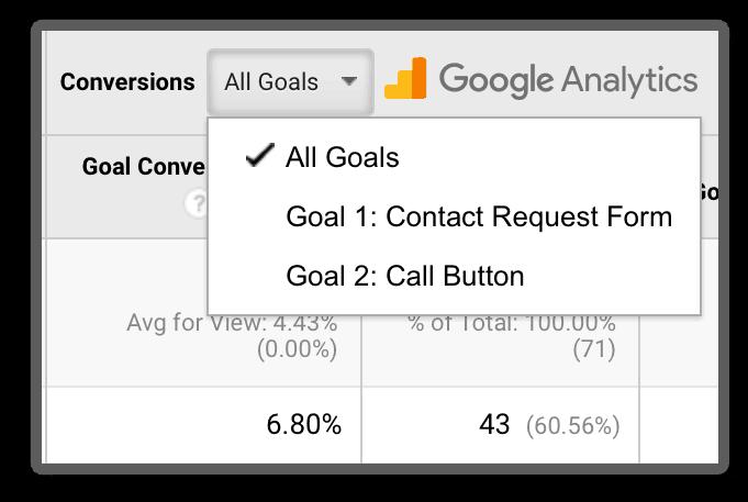 conversion-tracking-google-analytics
