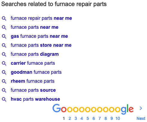 searches related to for keywords